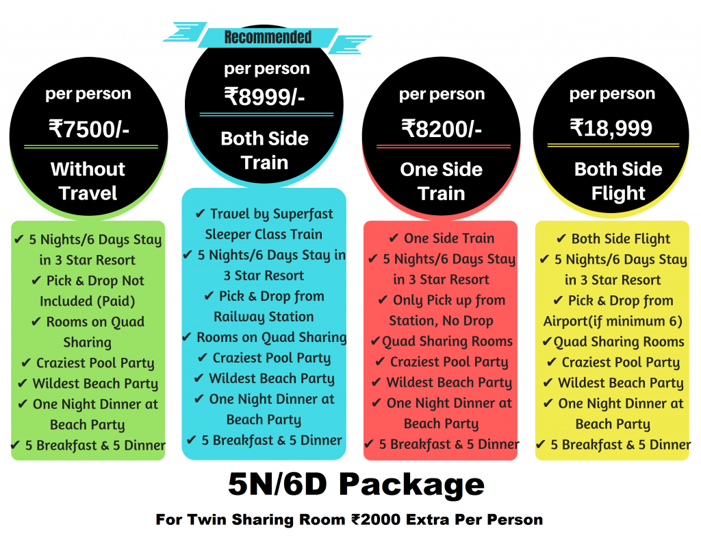 5N/6D Goa Trip Package